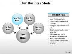 PowerPoint Slide Success Model Support Ppt Theme