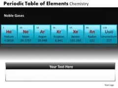 PowerPoint Slide Teamwork Periodic Table Ppt Layouts