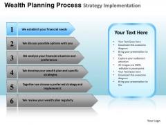 PowerPoint Slidelayout Chart Wealth Planning Ppt Theme