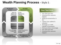 PowerPoint Slidelayout Company Strategy Wealth Planning Process Ppt Layouts