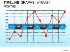 PowerPoint Slidelayout Company Teamwork Timeline Graphs Ppt Layout