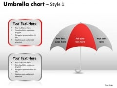 PowerPoint Slidelayout Company Umbrella Chart Ppt Layouts