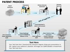 PowerPoint Slidelayout Diagram Patent Process Ppt Design
