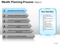 PowerPoint Slidelayout Diagram Wealth Planning Ppt Slidelayout