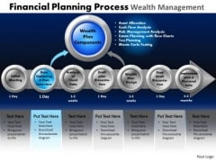 PowerPoint Slidelayout Editable Financial Planning Ppt Slidelayout
