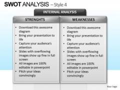 PowerPoint Slidelayout Executive Education Swot Analysis Ppt Templates