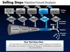 PowerPoint Slidelayout Graphic Pipeline Funnel Ppt Presentation