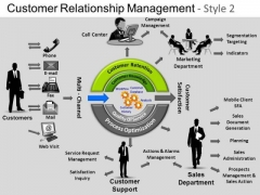 PowerPoint Slidelayout Growth Customer Relationship Ppt Designs