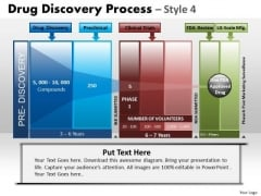 PowerPoint Slidelayout Growth Drug Discovery Ppt Themes