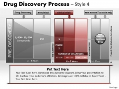 PowerPoint Slidelayout Image Drug Discovery Ppt Slidelayout