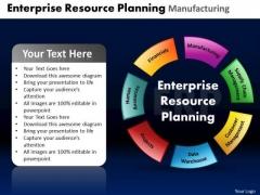 PowerPoint Slidelayout Image Enterprise Resource Ppt Slides