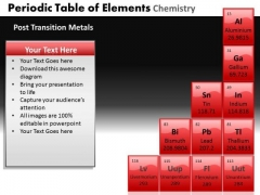 PowerPoint Slidelayout Image Periodic Table Ppt Process