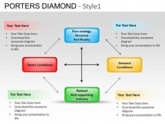 PowerPoint Slidelayout Image Porters Diamond Ppt Layout
