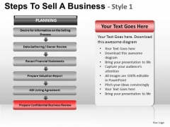 PowerPoint Slidelayout Image Steps To Sell Ppt Process