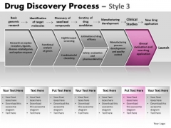 PowerPoint Slidelayout Marketing Drug Discovery Ppt Presentation