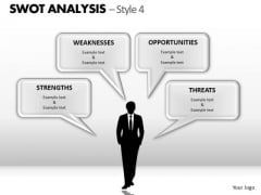 PowerPoint Slidelayout Process Swot Analysis Ppt Backgrounds