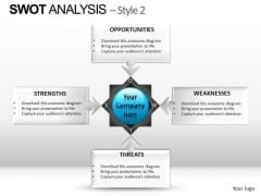 PowerPoint Slidelayout Process Swot Analysis Ppt Theme