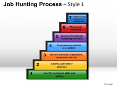 PowerPoint Slidelayout Sales Step Diagram Ppt Themes