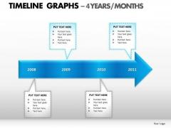 PowerPoint Slidelayout Strategy Timeline Graphs Ppt Slides