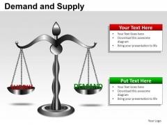 PowerPoint Slidelayout Teamwork Demand And Supply Ppt Process