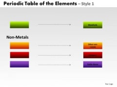 PowerPoint Slidelayout Teamwork Periodic Table Ppt Templates