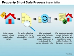 PowerPoint Slidelayout Teamwork Property Short Sale Ppt Template