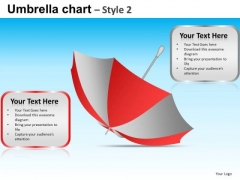 PowerPoint Slides Business Competition Umbrella Chart Ppt Slide Designs