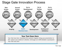 PowerPoint Slides Business Growth Stage Gate Innovation Process Ppt Slides