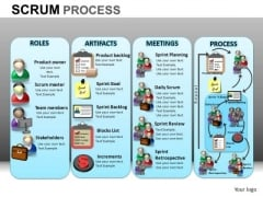 PowerPoint Slides Corporate Strategy Scrum Process Ppt Presentation