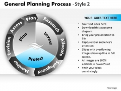 PowerPoint Slides Designs Business Strategy General Planning Process Ppt Design