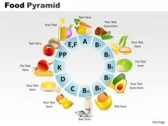 PowerPoint Slides Food Pyramid Editable Ppt Themes