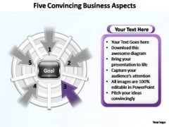 PowerPoint Slides Image Five Convincing Ppt Presentation