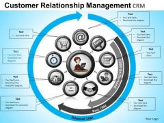 PowerPoint Slides Marketing Customer Relationship Ppt Designs
