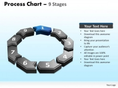 PowerPoint Slides Marketing Cyclical Process Ppt Backgrounds