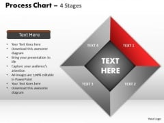 PowerPoint Slides Marketing Cyclical Process Ppt Designs
