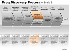 PowerPoint Slides Marketing Drug Discovery Ppt Designs