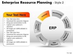 PowerPoint Slides Marketing Enterprise Resource Ppt Process
