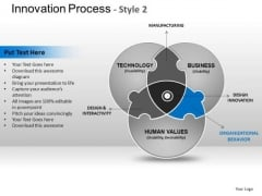 PowerPoint Slides Process Innovation Process Ppt Theme