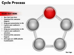 PowerPoint Slides Sales Cycle Process Ppt Designs