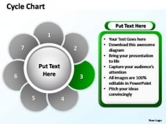 PowerPoint Slides Strategy Cycle Chart Ppt Layouts