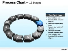 PowerPoint Slides Strategy Cyclical Process Ppt Slide