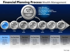 PowerPoint Slides Strategy Financial Planning Ppt Process