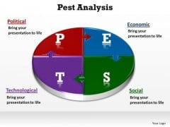 PowerPoint Slides Strategy Pest Analysis Ppt Presentation
