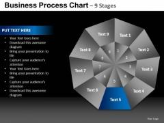 PowerPoint Slides Strategy Quadrant Diagram Chart Ppt Process