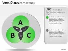PowerPoint Slides Strategy Venn Diagram Ppt Theme