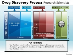 PowerPoint Slides Success Drug Discovery Ppt Designs