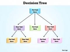 PowerPoint Slides Teamwork Decision Tree Ppt Theme