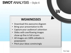 PowerPoint Template Business Growth Swot Analysis Ppt Layout