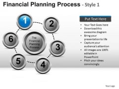 PowerPoint Template Business Strategy Financial Planning Process Ppt Design