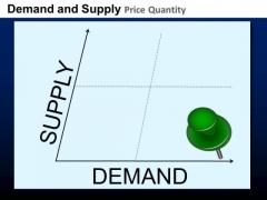 PowerPoint Template Business Supply Demand Curve Plot PowerPoint Slides